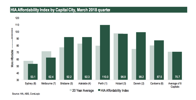 hia-affordability-index-april