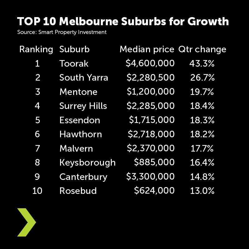 top-10-growth-dec-2017